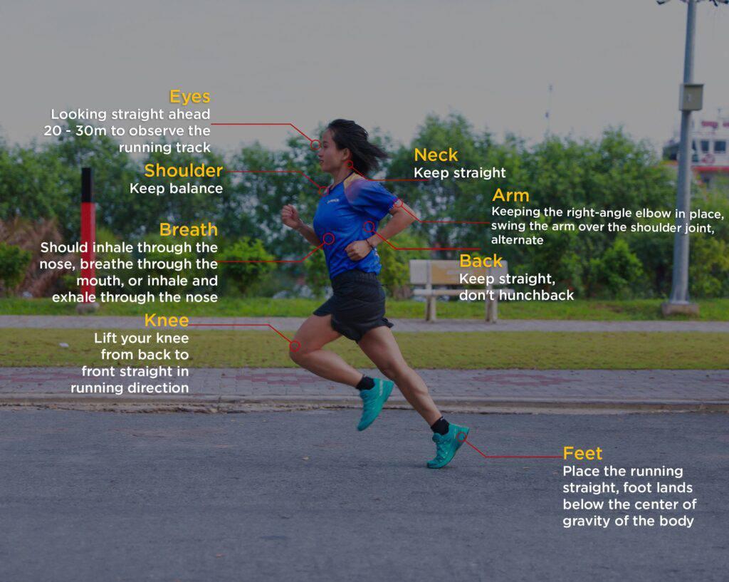 kỹ thuật chạy